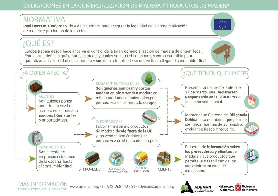 ADEMAN colabora con Medio Ambiente en una campaña informativa sobre la tala ilegal de madera dirigida a empresas del sector
